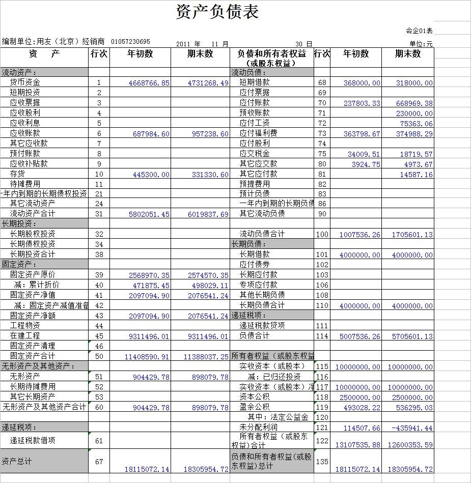 t3总账报表操作手册