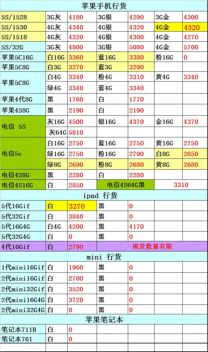 蘋果以舊換新的討價還價價格在哪里: 官方估值,京東進行二手回收交易